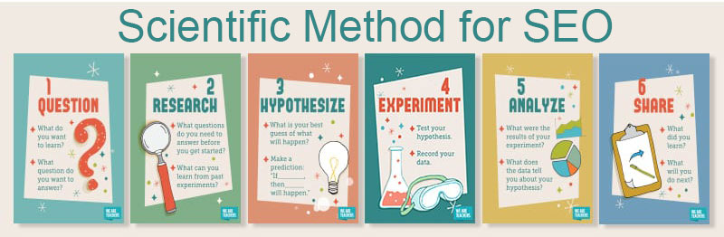 Scientific Method for SEO 800