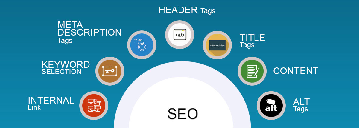 SEO Services main banner1200
