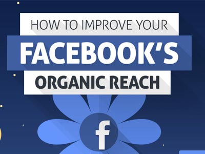 4 Powerful Ways to boost your organic reach on Facebook