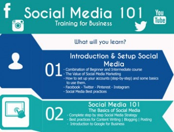2 Day Social Media 101 Workshop