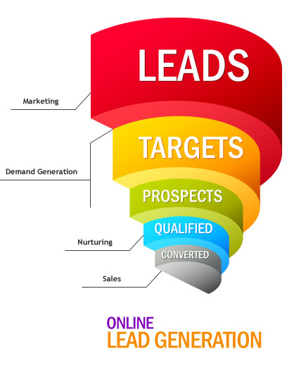 The Top 6 Elements top need for a Successful Digital Marketing Strategy