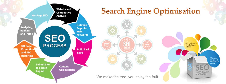 SEO - Search Engine Optimazation