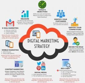 Grow Your Business with this Digital Marketing & Social Media Seminar + Facebook Marketing